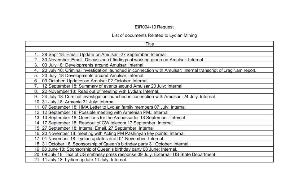 Լիդիան Ինթերնեշնլի Ամուլսարի հանքի վերաբերյալ ՄԹ արտաքին գերատեսչության փաստաթղթերը, 2018թ․․ PDF ֆորմատով և Scribd հարթակում